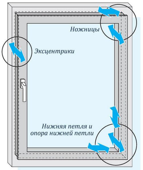 Отрегулировать окно ПВХ